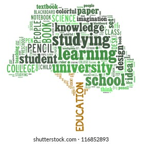 Education info-text graphics and arrangement concept (word cloud) in white background