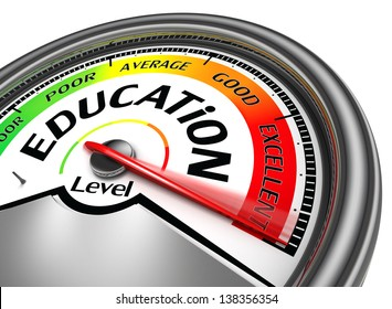 education level conceptual meter, isolated on white background