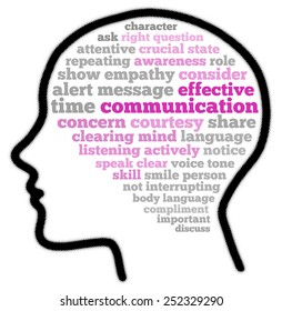 Effective communication in words collage