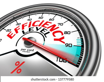 efficiency level conceptual meter indicate hundred per cent, isolated on white background