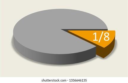 An eighth pie chart