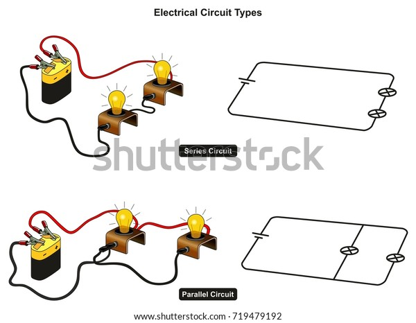 electrical circuit types infographic diagram showing how you connect lamps  in series and in parallel and