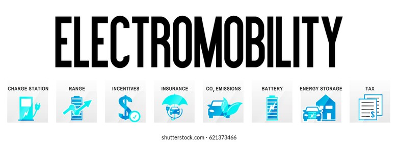 Electromobility Banner Template Icons Electric Car Business Design Pictogram Header Website