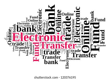 Electronic Fund Transfer in word cloud