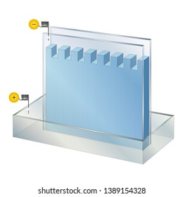 Electrophoresis is the motion of dispersed particles relative to a fluid under the influence of a spatially uniform electric field.