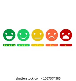 emotion smiles with rating definition on a white background
