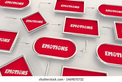 Emotions Feelings Process Map Words 3d Illustration