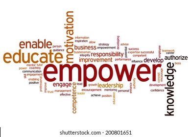 Empower concept word cloud background