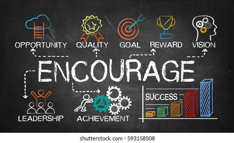 encourage chart with keywords and elements on blackboard