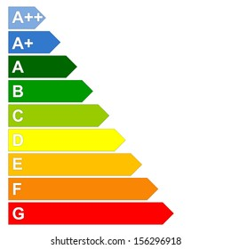 Energy efficency scale from dark green A++ to red G in white background