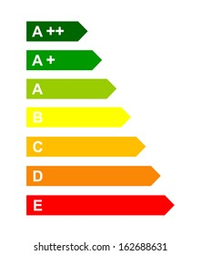 Energy efficency Scale on white Background