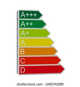 Energy efficiency classes, graphical representation, 3D illustration