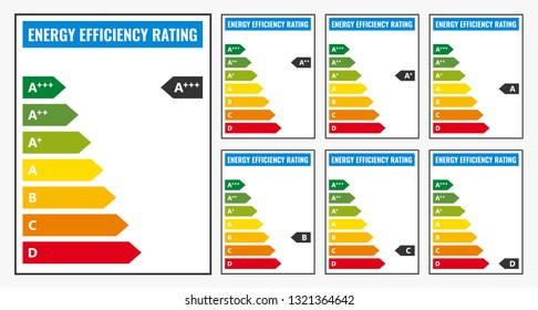 Energy Efficiency rating set