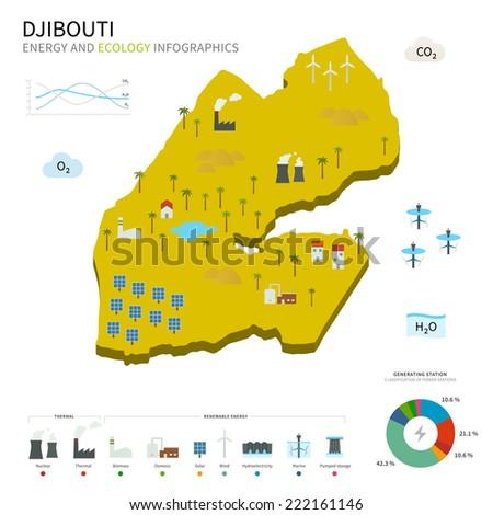 Energy Industry Ecology Djibouti Map Power Stockillustration ... on