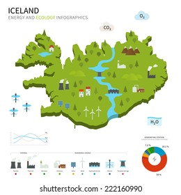 Energy industry and ecology of Iceland map with power stations infographic.