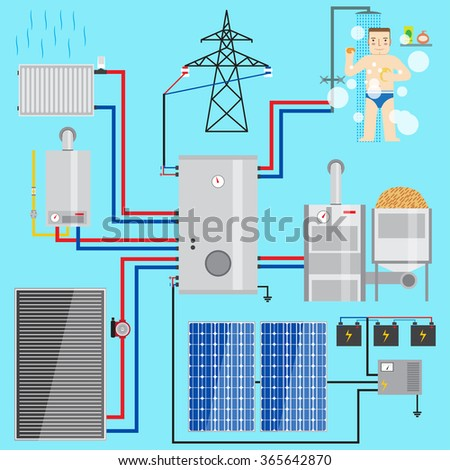 Energysaving Heating System Set Set Includesheat Stock Illustration ...