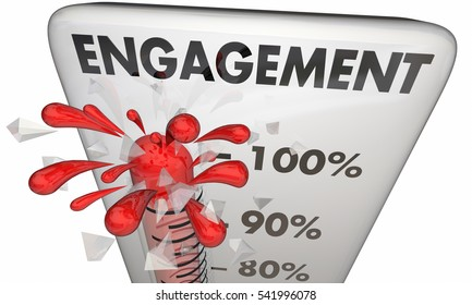 Engagement Level High Involvement Participation Thermometer 3d Illustration