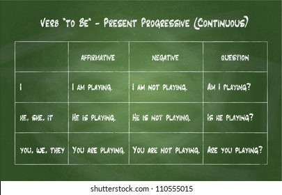 "English grammar - verb ""to be"" in Present Progressive (Continuous) Tense"