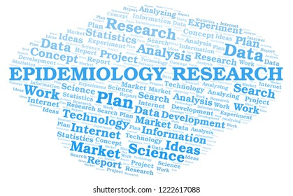 Epidemiology Research word cloud.