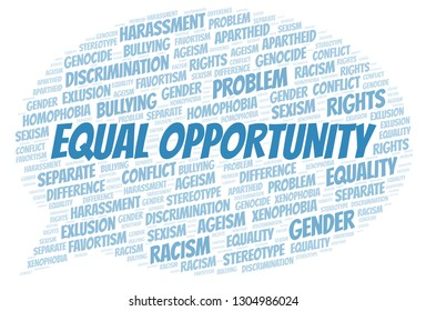 Equal Opportunity - type of discrimination - word cloud.
