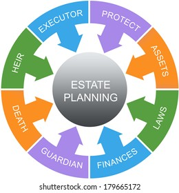 Estate Planning Word Circles Concept with great terms such as heir, laws, assets and more.