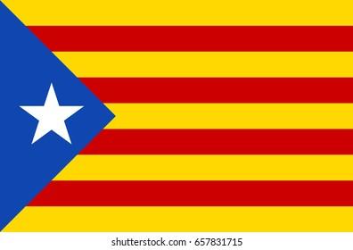 Estelada Blava, The Blue Starred  independist Flag of Catalonia