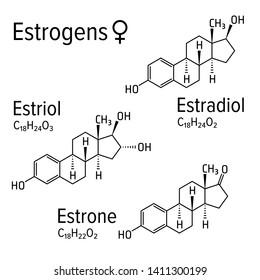 Estrogens chemical formulas. Estradiol, estriol and estrone female steroid harmones. Chemical molecular model.