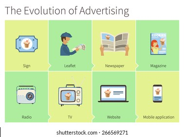 The evolution of  advertising. From advertising sing to mobile application