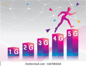 Evolution of mobile communication 1G to 5G illustration Jpeg file.