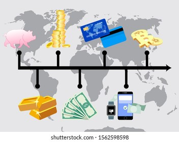 Evolution of money. From barter to cryptocurrency. World progress in finance industry. Golden coin and credit card, bitcoin and gold, cash money and digital. illustration