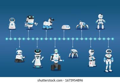 Evolution of robots, modern androids and humanoids raster. Futuristic technologies, artificial intellect development, smart electronic mechanisms