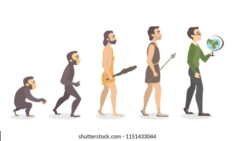 Evolution of teacher. From monkey to male teacher with globe.