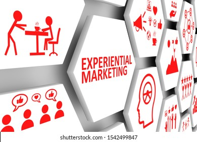 EXPERIENTIAL MARKETING concept cell background 3d illustration