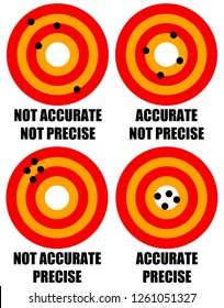 Explaining the difference between precision and accuracy