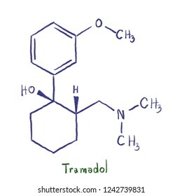Extended-release form of tramadol, treatment of pain.