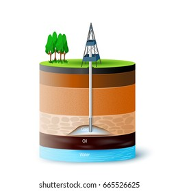 Extracting gas and oil. ground cross-section showing gas, oil and water level. Round isometric.