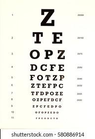 eye c hart