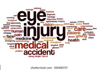 Eye injury word cloud concept, words related to eye injury