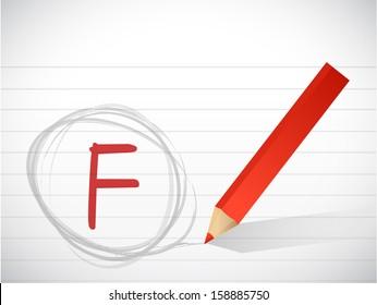 f grade message written on a white paper