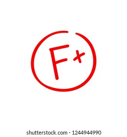 F plus examination result grade red latter mark