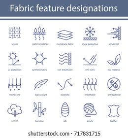 Fabric and clothes feature line icons. Textile industry pictograms with editable stroke for garments.