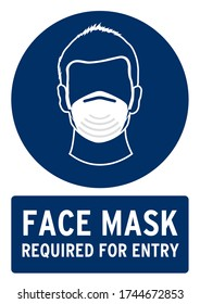 Face mask required for entry poster. Poster for covid19 in english language.