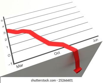 falling chart