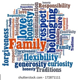 Family Values in word collage
