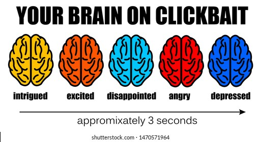 Feelings and reactions to clickbait on the internet