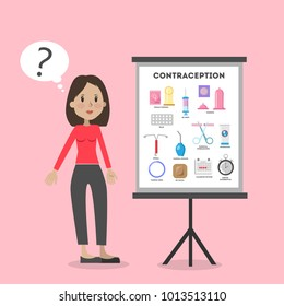 Female contraception illustration. Confused woman standing next to info board.