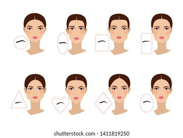 Female eyebrow shapes in accordance with the shape of the face. Flat design. Illustration