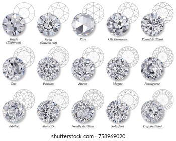 Fifteen varieties of round shape diamond cut styles with names, schematic facet diagrams, top view isolated on white background. 3D rendering illustration.