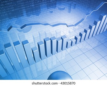 Financial Chart with Bar Charts