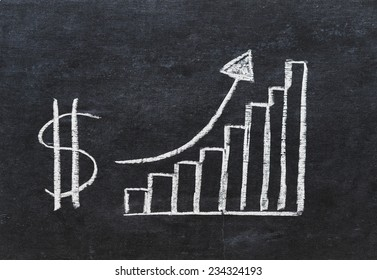 Financial concept chalk drawing